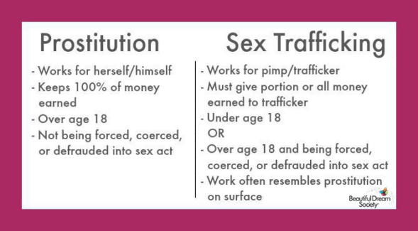 a discussion on human rights and prostitution Prostitution expands the sex industry instead of controlling it this project's focus is on promoting and protecting sex worker's human and labor rights.