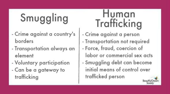 human trafficking in today s societies Ways to join the fight against modern-day slavery  here are several ways you  can help fight human trafficking in communities at home and abroad.