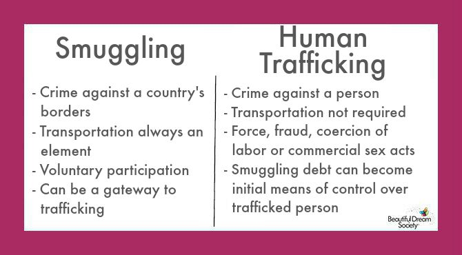 rough draft human trafficking Expectancy violation theory (paper rough draft) expectancy violation theory, or more commonly referred to as evt, is the study of attempting to explain one's reactions to unexpected behavior of their peers, and the various meanings that people attribute to the violation, or infringement, of their personal space.