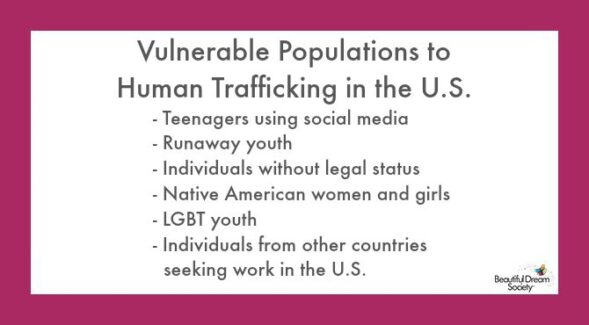 Vulnerable Populations in U.S.